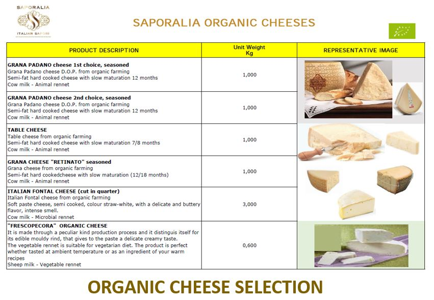 5-organic-cheese-selection